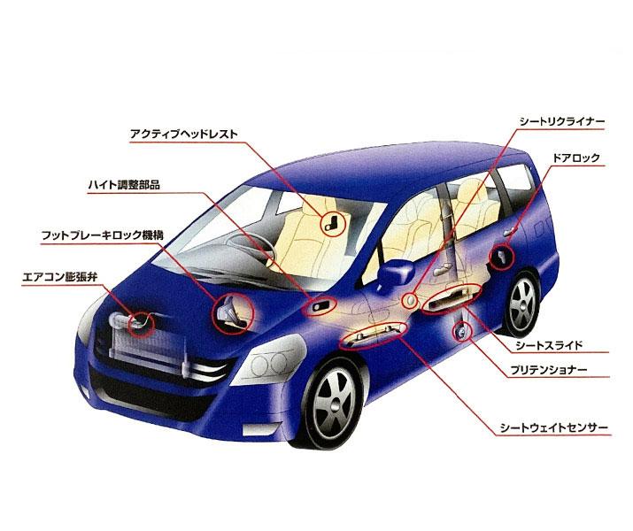 自動車機能部品